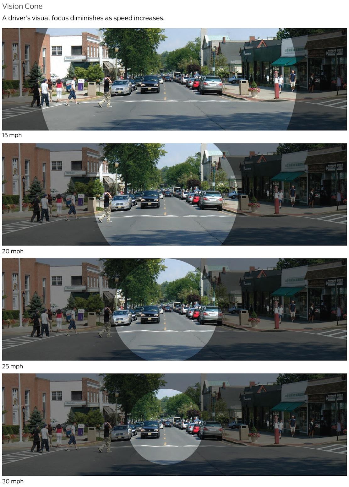 Cones of Vision, NACTO, 2010. Simulation.